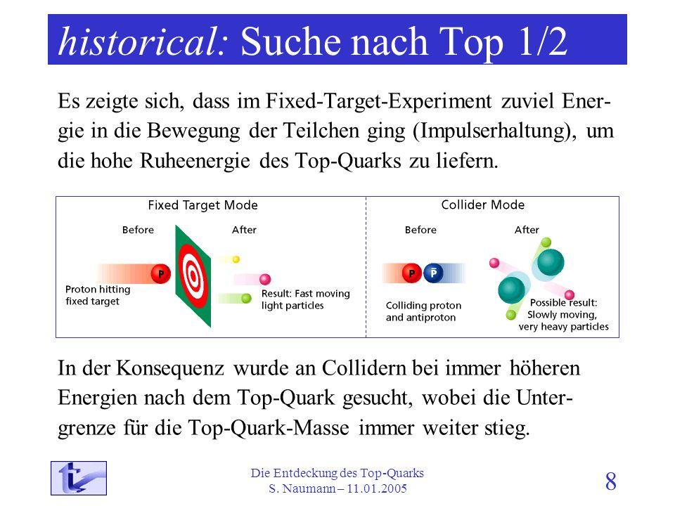 historical: Suche nach Top 1/2