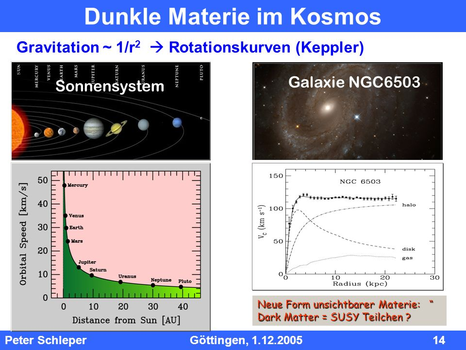 Dunkle Materie im Kosmos