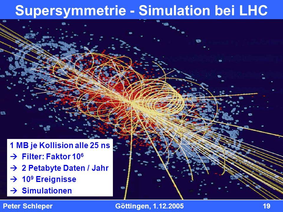 Supersymmetrie - Simulation bei LHC