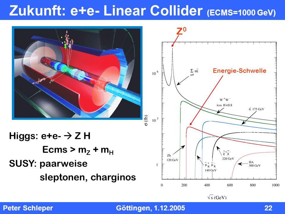 Zukunft: e+e- Linear Collider (ECMS=1000 GeV)