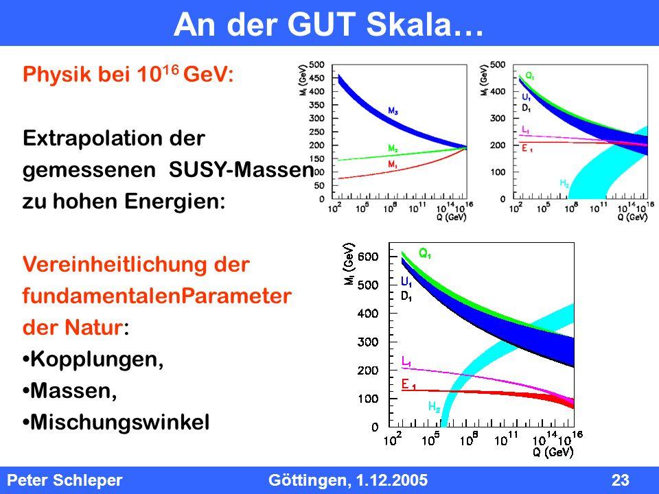 An der GUT Skala… Physik bei 1016 GeV: Extrapolation der