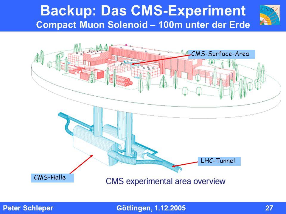Backup: Das CMS-Experiment Compact Muon Solenoid – 100m unter der Erde