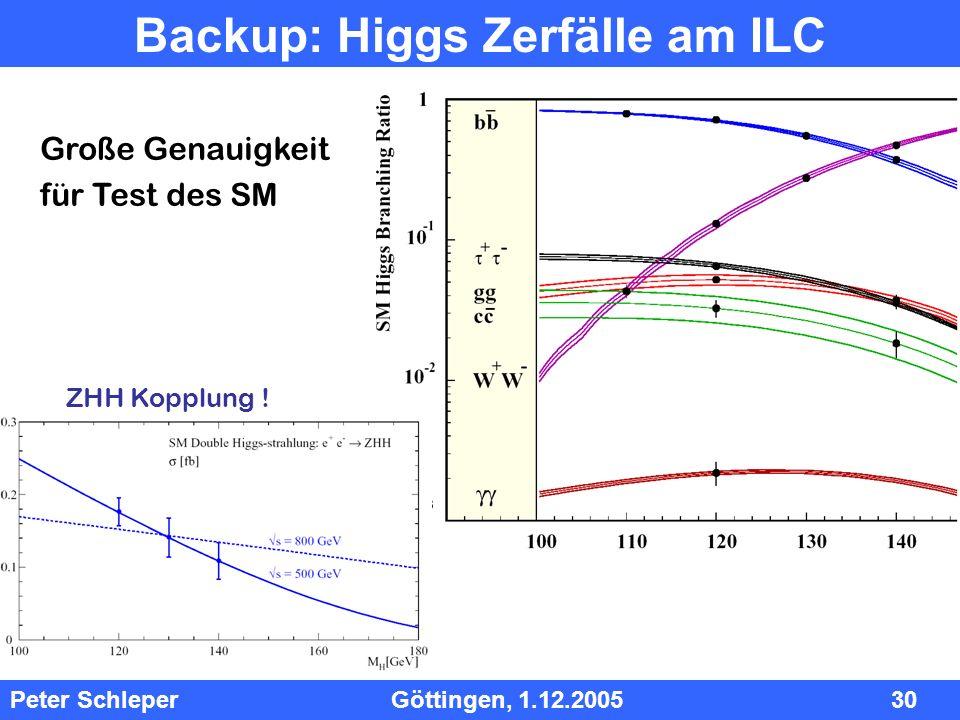 Backup: Higgs Zerfälle am ILC