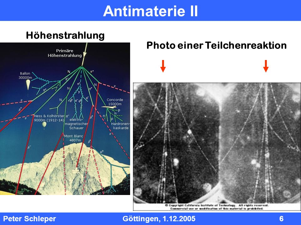 Antimaterie II Höhenstrahlung Photo einer Teilchenreaktion