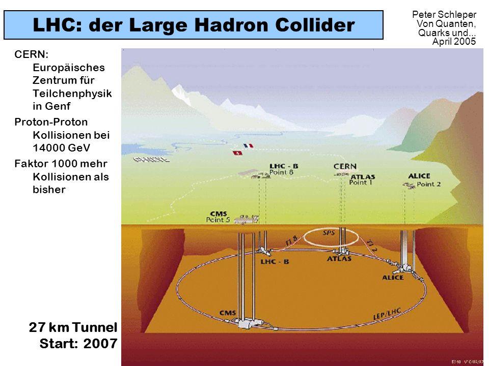 LHC: der Large Hadron Collider