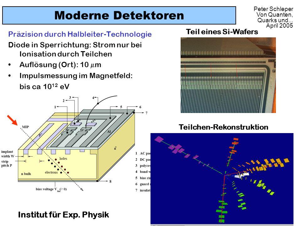 Moderne Detektoren Institut für Exp. Physik Teil eines Si-Wafers