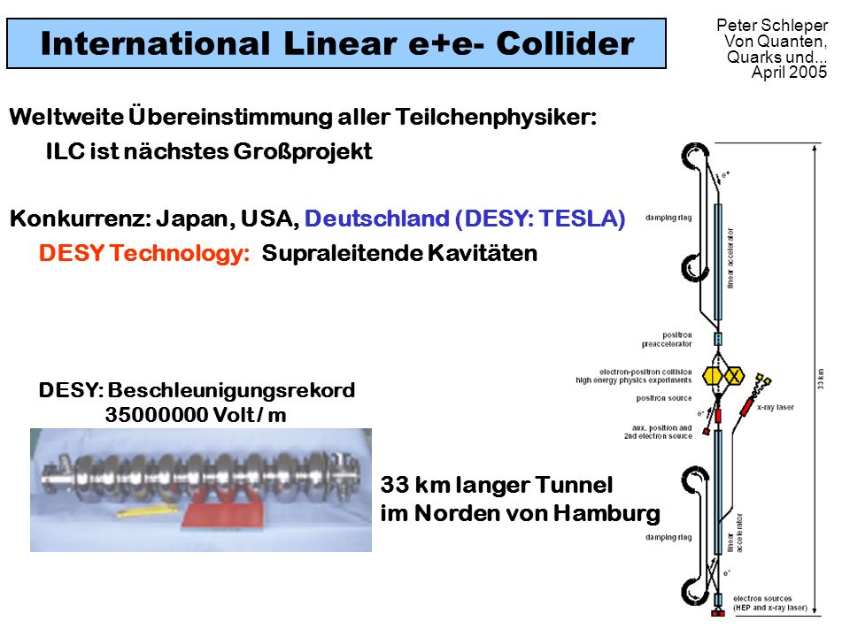 International Linear e+e- Collider