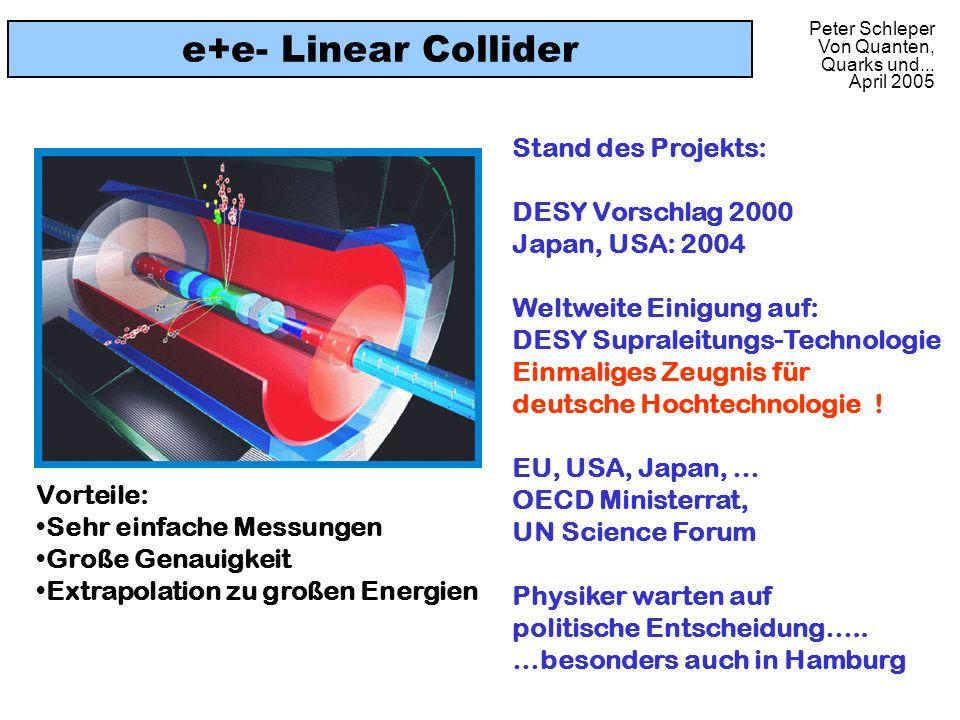 e+e- Linear Collider Stand des Projekts: DESY Vorschlag 2000