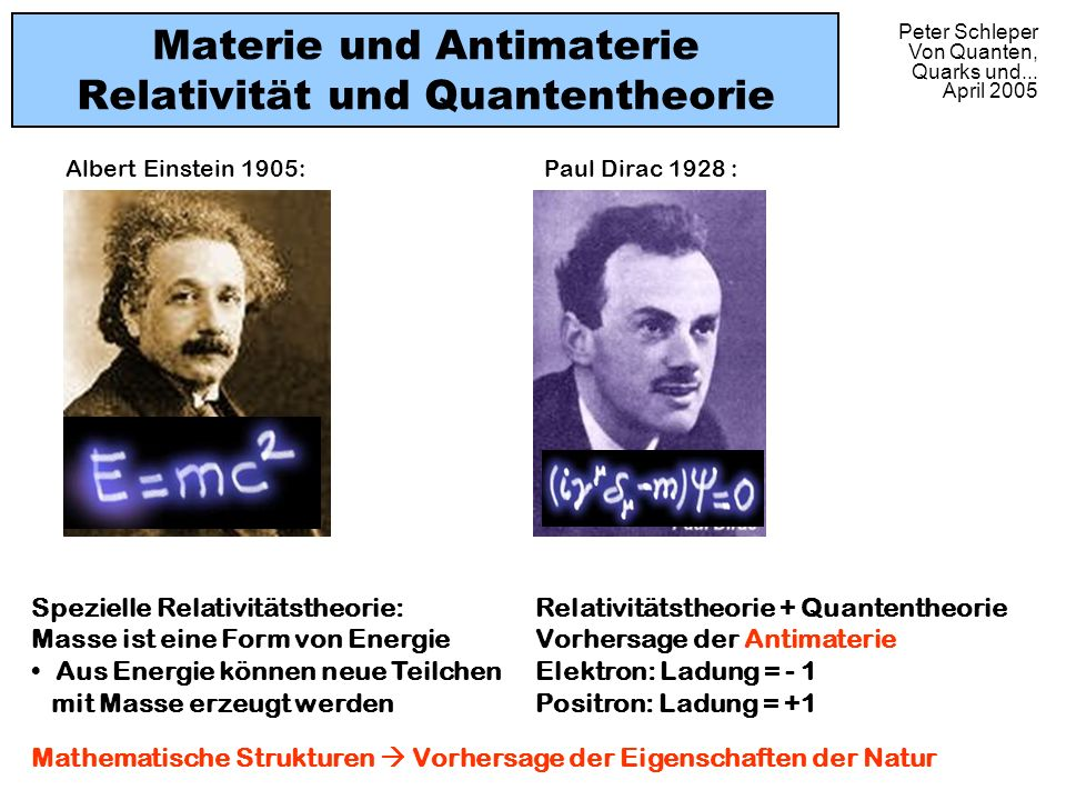 Materie und Antimaterie Relativität und Quantentheorie
