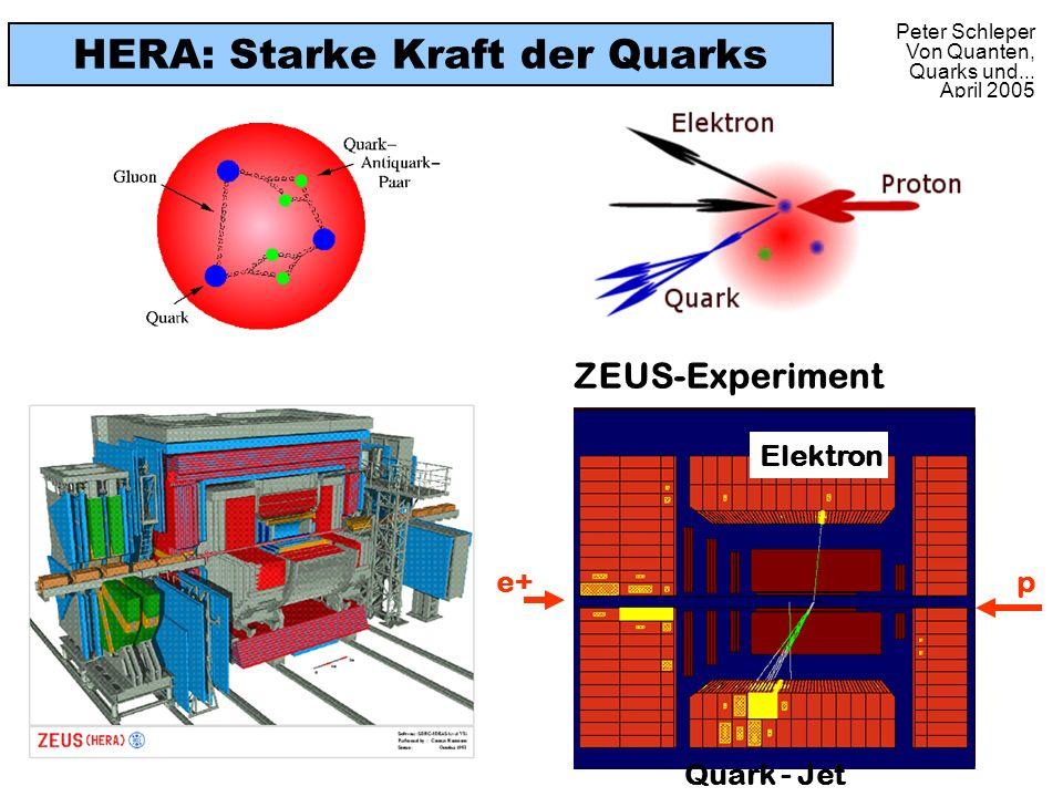 HERA: Starke Kraft der Quarks