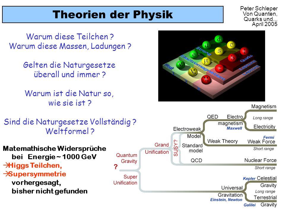 Theorien der Physik Warum diese Teilchen