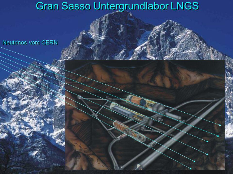 Gran Sasso Untergrundlabor LNGS