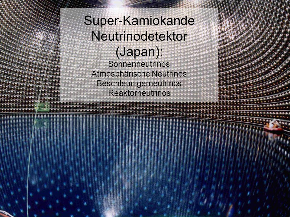 Super-Kamiokande Neutrinodetektor (Japan): Sonnenneutrinos Atmosphärische Neutrinos Beschleunigerneutrinos Reaktorneutrinos