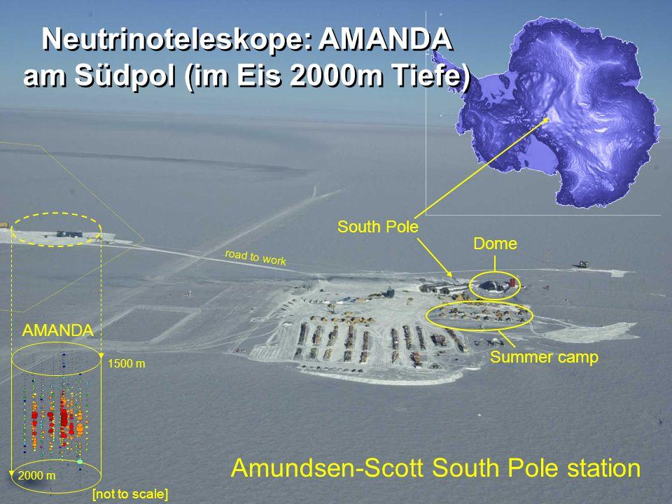 Neutrinoteleskope: AMANDA am Südpol (im Eis 2000m Tiefe)