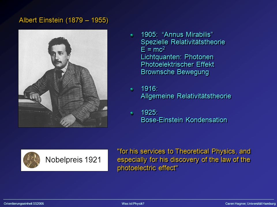 Nobelpreis 1921 Albert Einstein (1879 – 1955)