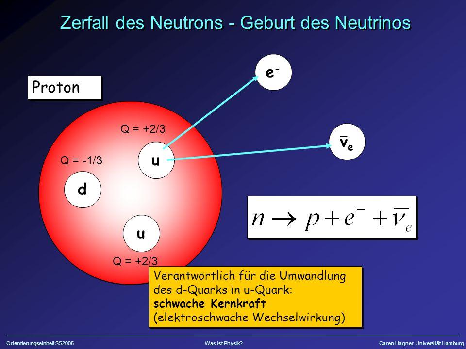 Zerfall des Neutrons - Geburt des Neutrinos