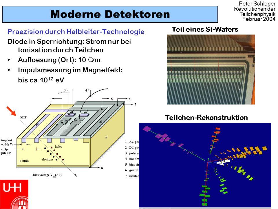 Moderne Detektoren Teil eines Si-Wafers