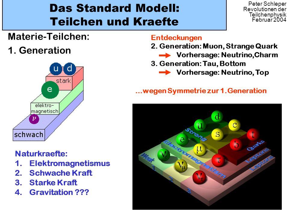 Das Standard Modell: Teilchen und Kraefte