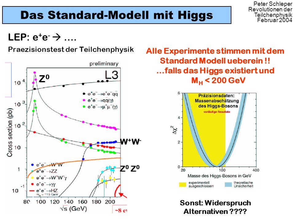 Das Standard-Modell mit Higgs