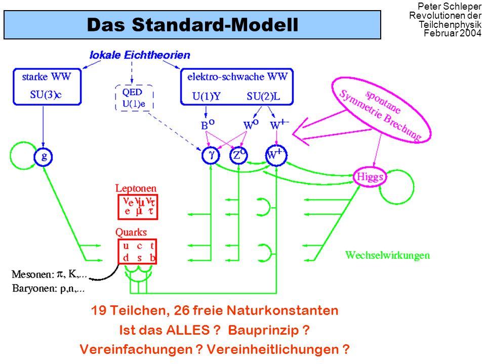 Das Standard-Modell 19 Teilchen, 26 freie Naturkonstanten
