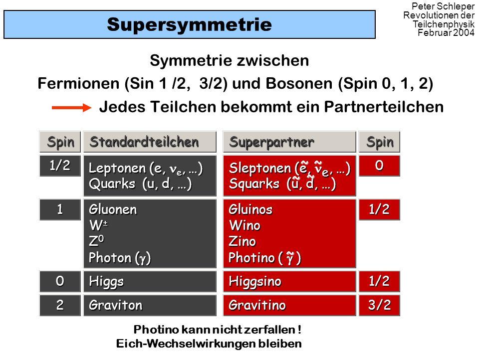 Supersymmetrie Symmetrie zwischen
