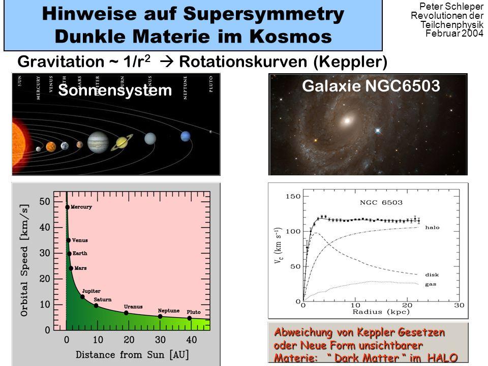 Hinweise auf Supersymmetry Dunkle Materie im Kosmos