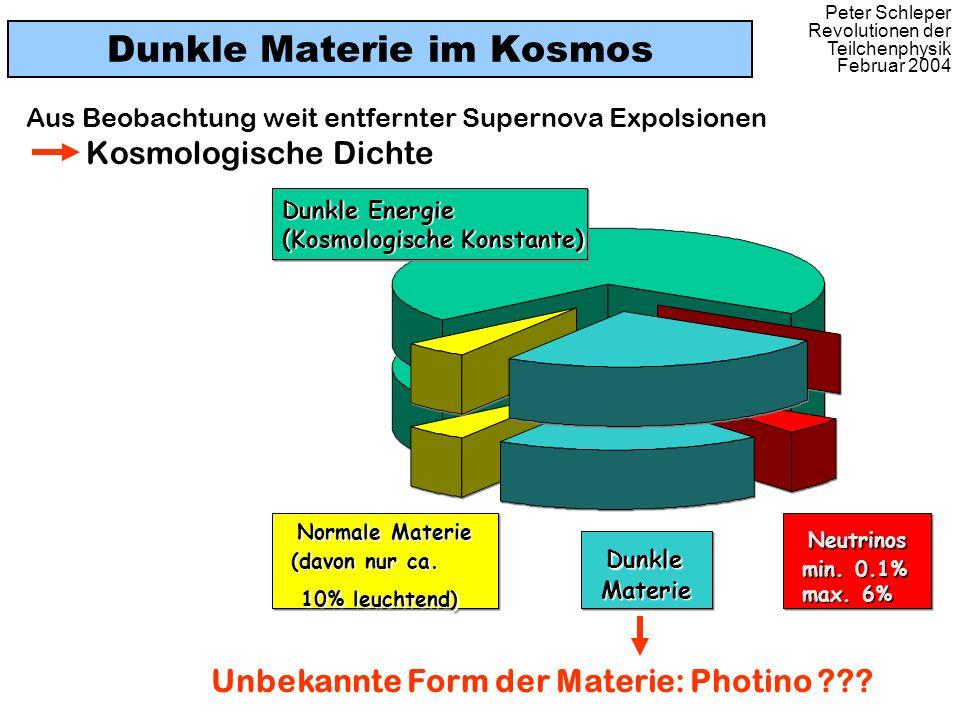 Dunkle Materie im Kosmos