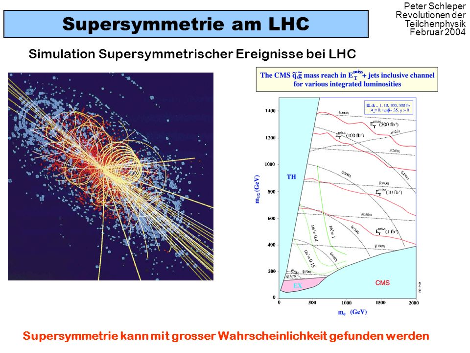Supersymmetrie am LHC Simulation Supersymmetrischer Ereignisse bei LHC