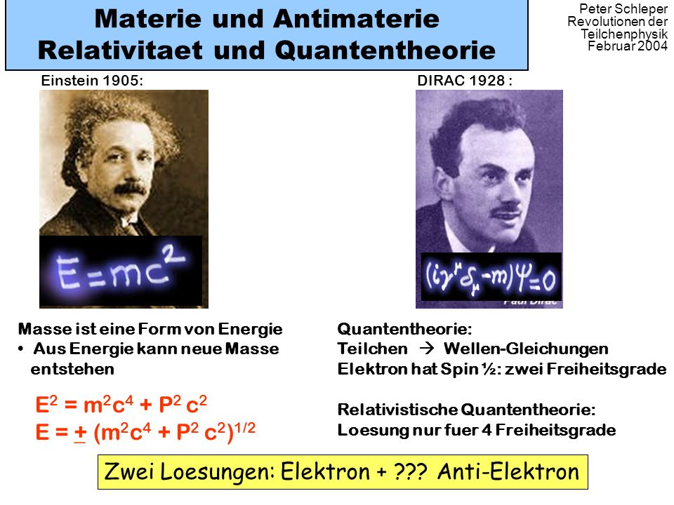 Materie und Antimaterie Relativitaet und Quantentheorie