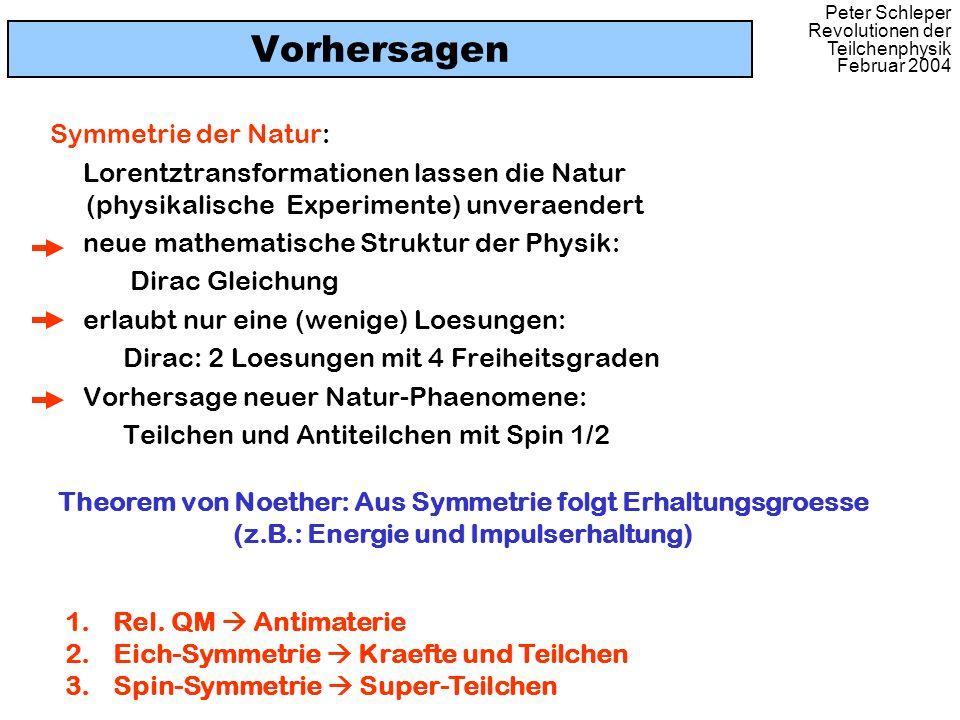 Vorhersagen Symmetrie der Natur: