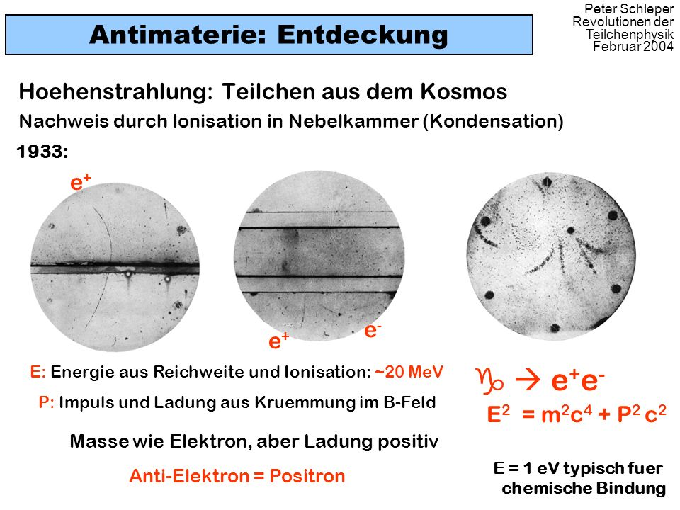 Antimaterie: Entdeckung
