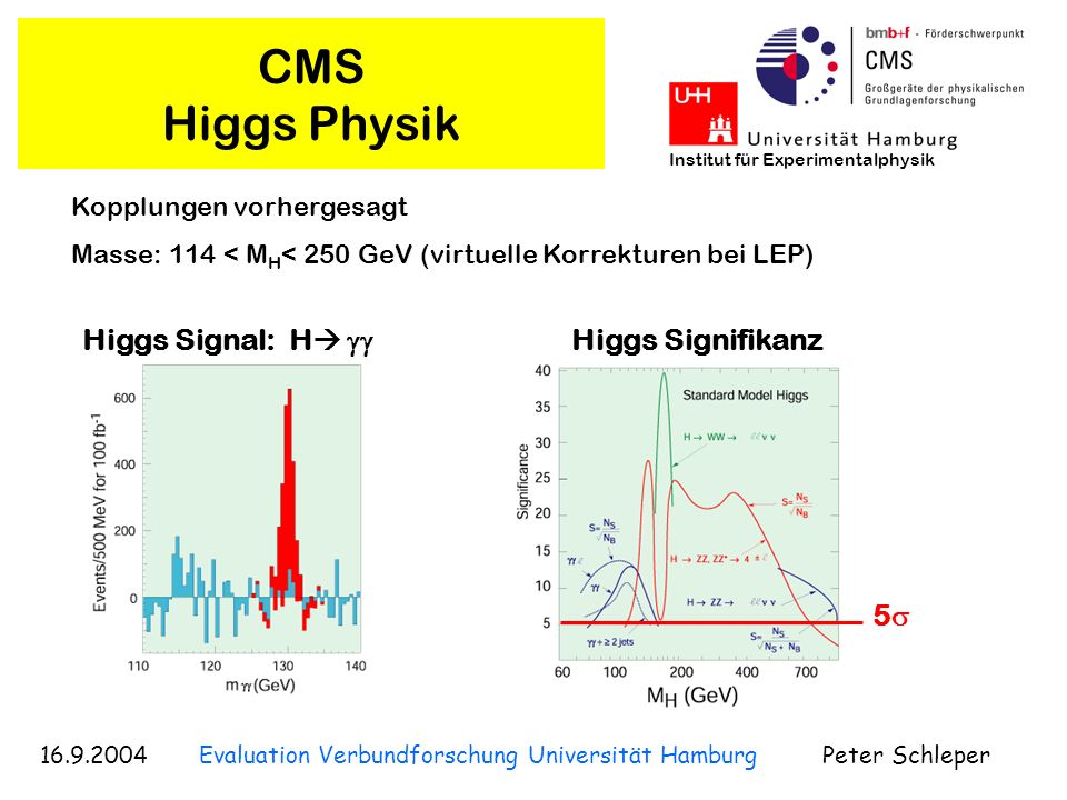 CMS Higgs Physik Higgs Signal: H gg Higgs Signifikanz 5s
