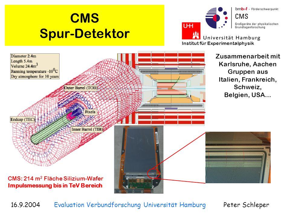 CMS Spur-Detektor Zusammenarbeit mit Karlsruhe, Aachen Gruppen aus
