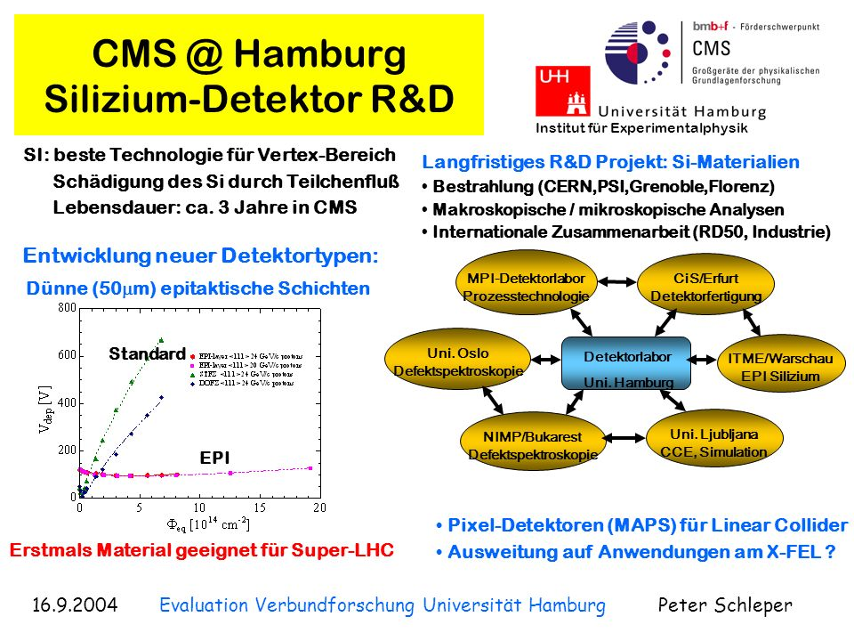 CMS @ Hamburg Silizium-Detektor R&D