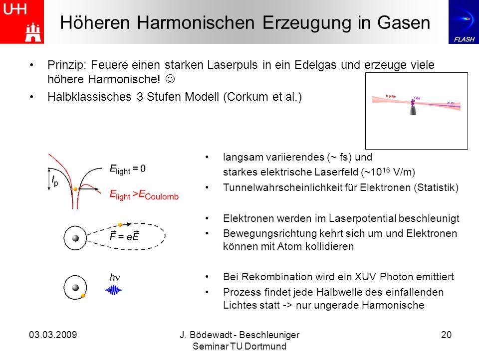 Höheren Harmonischen Erzeugung in Gasen