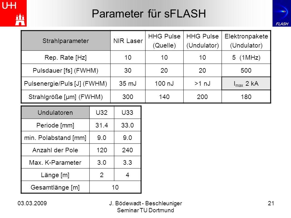 Parameter für sFLASH Strahlparameter NIR Laser HHG Pulse (Quelle)
