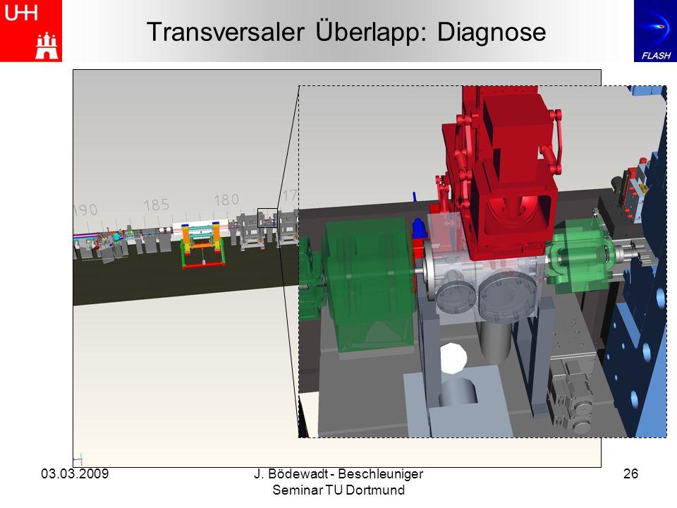 Transversaler Überlapp: Diagnose