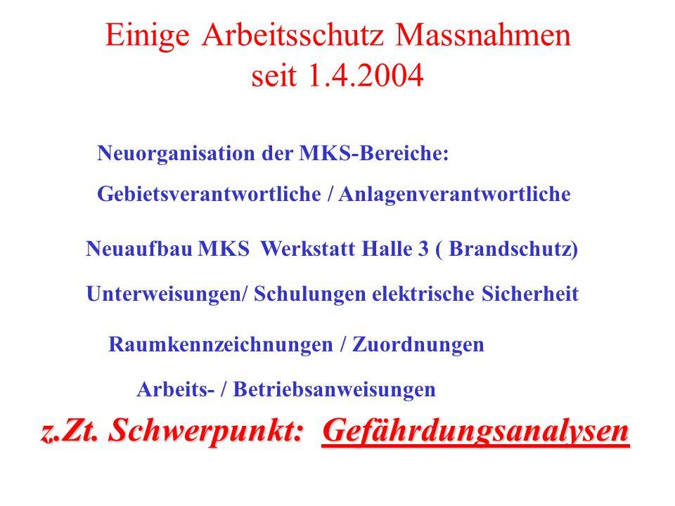 Einige Arbeitsschutz Massnahmen seit 1.4.2004