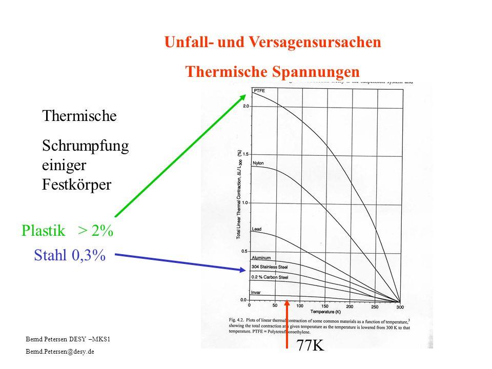 Unfall- und Versagensursachen Thermische Spannungen