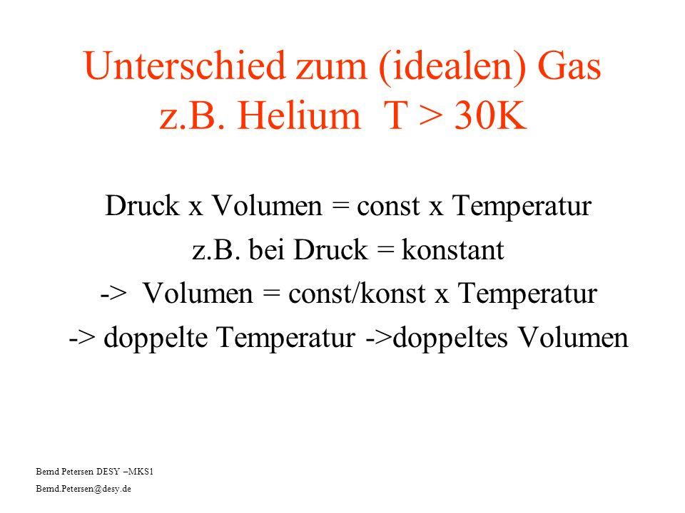Unterschied zum (idealen) Gas z.B. Helium T > 30K