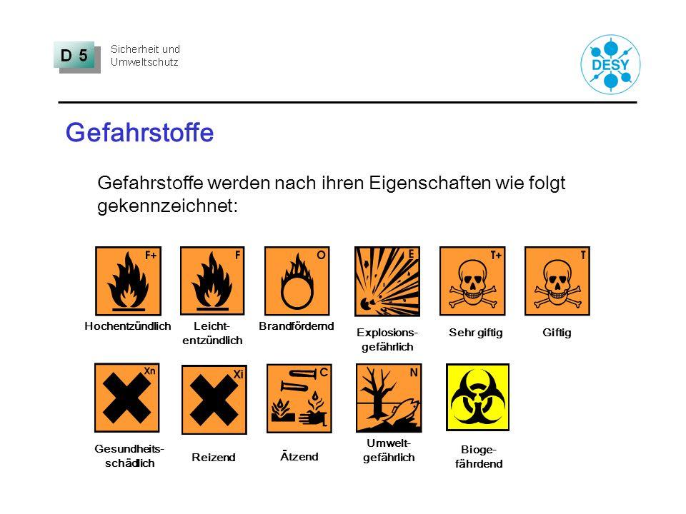 Explosions-gefährlich Gesundheits-schädlich