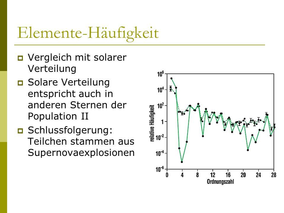 Elemente-Häufigkeit Vergleich mit solarer Verteilung