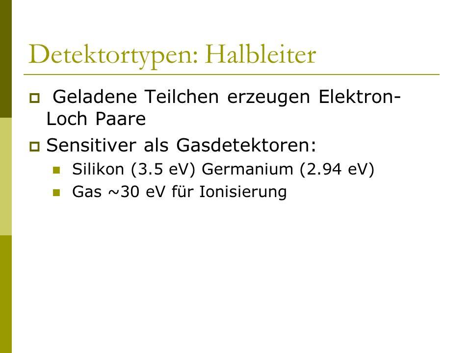 Detektortypen: Halbleiter