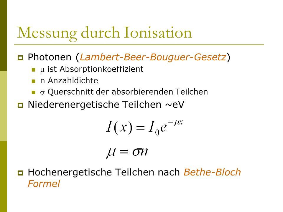 Messung durch Ionisation