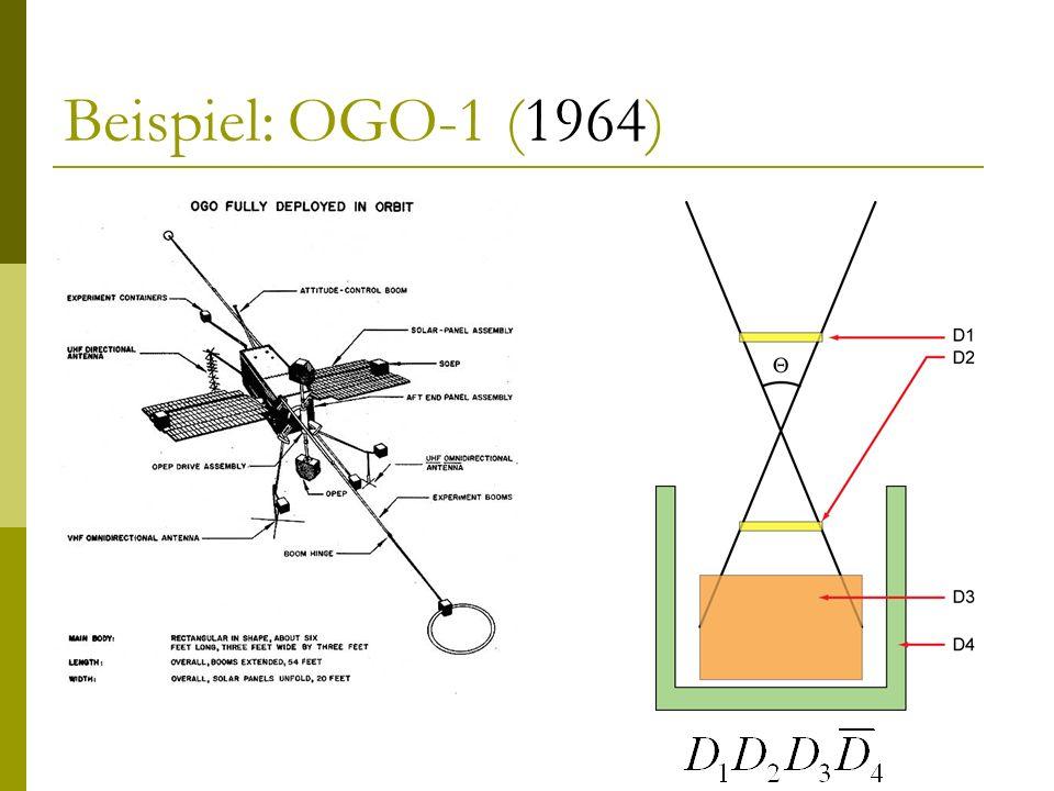 Beispiel: OGO-1 (1964)