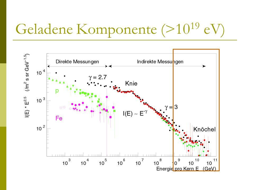 Geladene Komponente (>1019 eV)