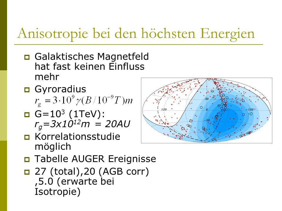 Anisotropie bei den höchsten Energien