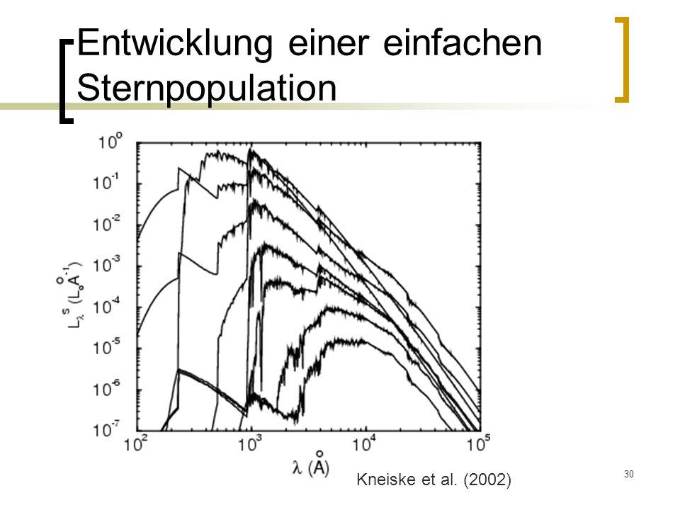Entwicklung einer einfachen Sternpopulation
