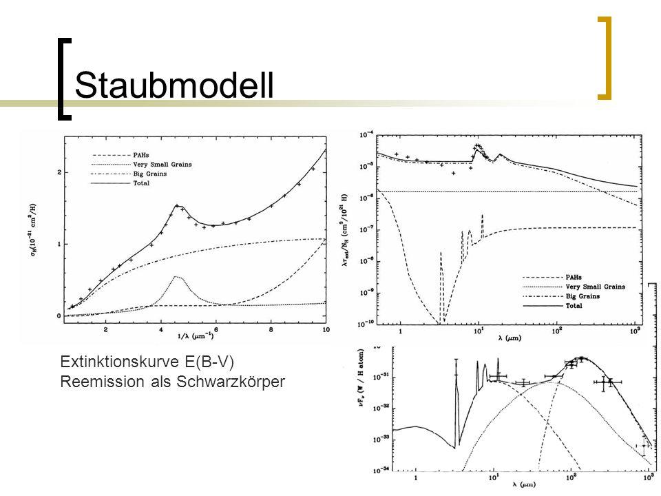 Staubmodell Extinktionskurve E(B-V) Reemission als Schwarzkörper