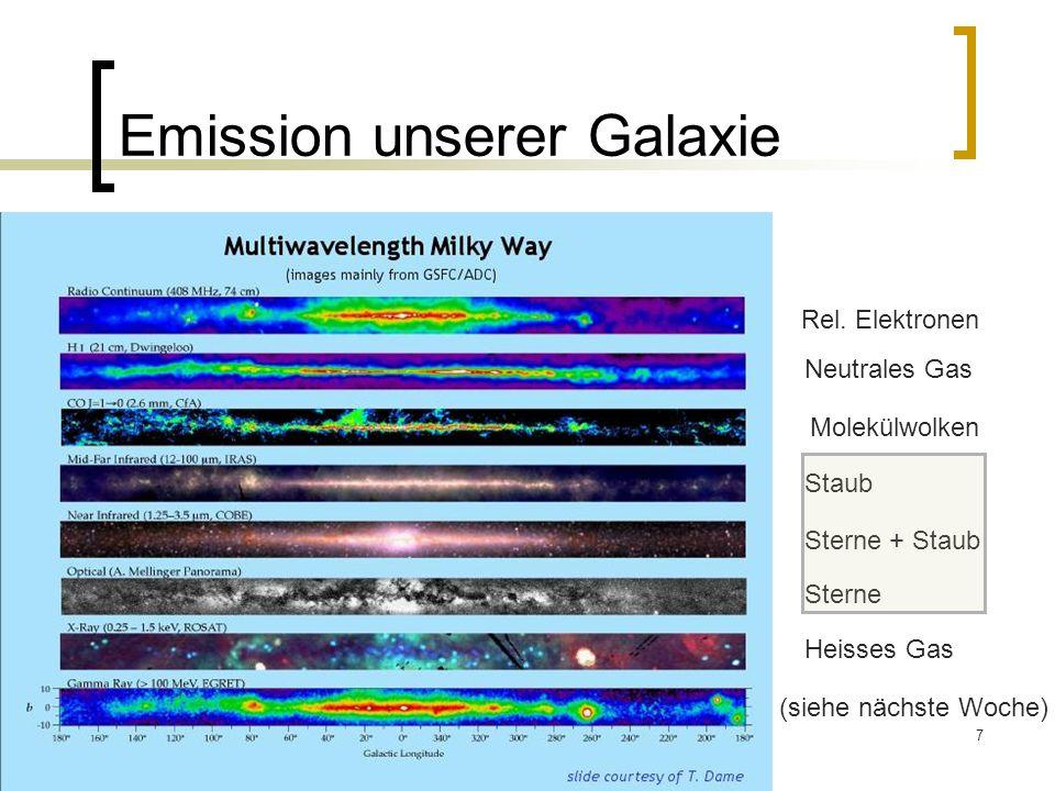 Emission unserer Galaxie